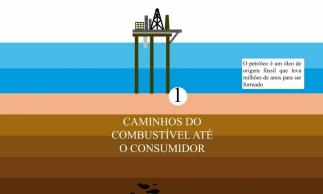 Por que é tão caro abastecer no Brasil?