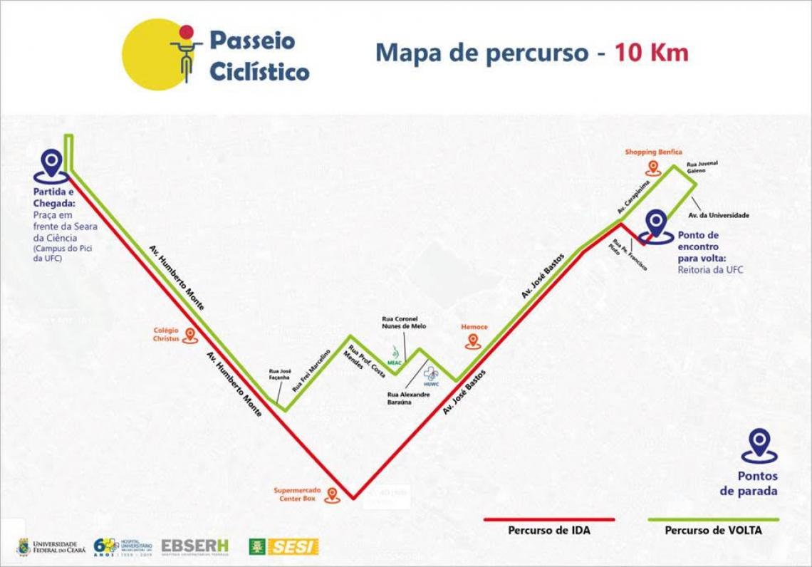 Mapa do percurso do passeio ciclístico