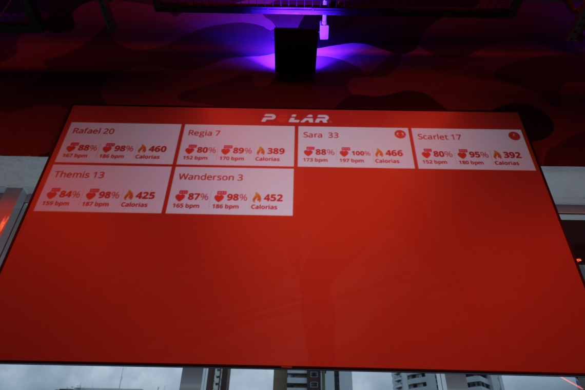 Rendimento de cada participante é exibido em telão, assim que o circuito é finalizado