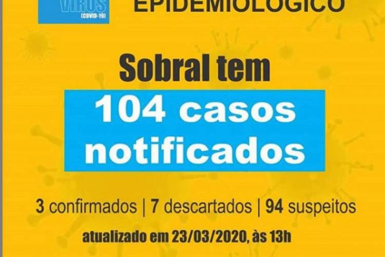 Boletim sobre situação do coronavírus em Sobral em 23 de março (Foto: PREFEITURA DE SOBRAL)
