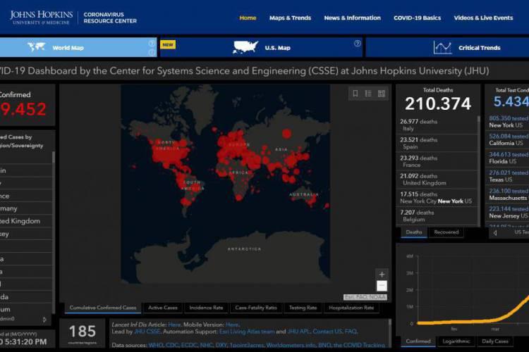Instituto Johns Hopkins confirma cifra de 3 milhões de casos (Foto: Reprodução / Johns Hopkins)