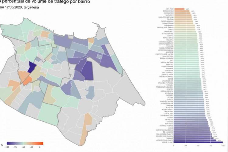Apenas 21 bairros da capital atingiram a meta de 70% de isolamento (Foto: AMC)