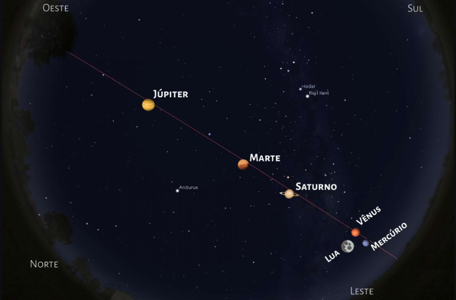 Domingo terá fenômeno astronômico raro antes do amanhecer ...