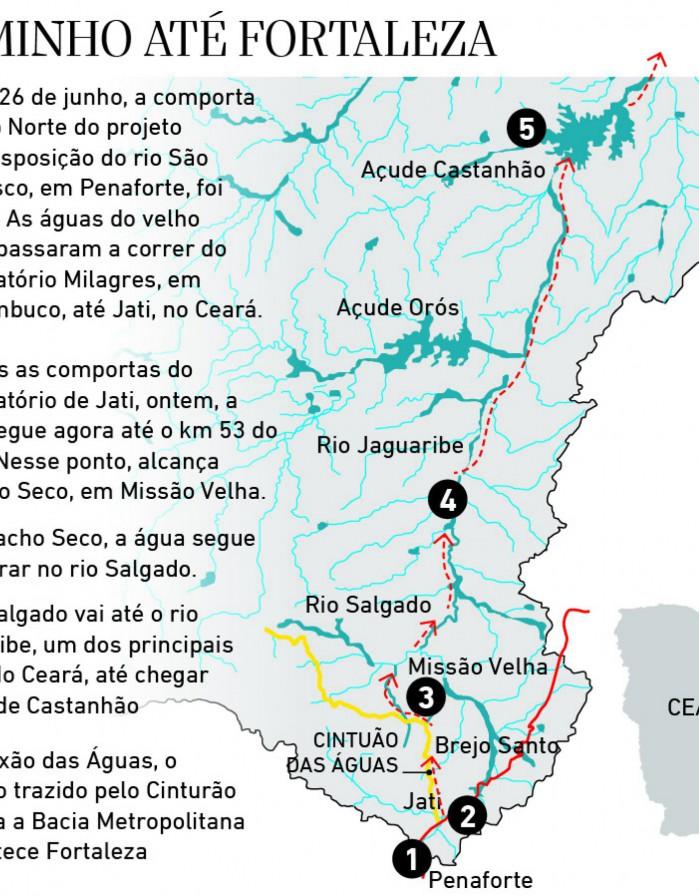 O caminho das aguas ate Fortaleza