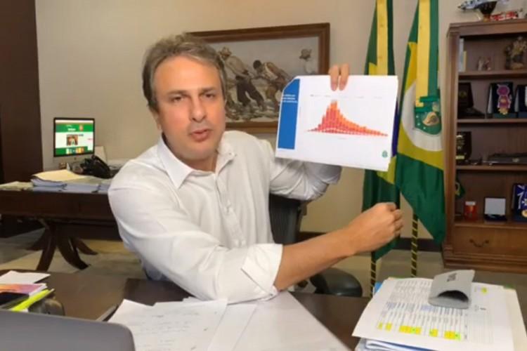O governador demonstrou por meio de gráficos a queda semana a semana do número de óbitos no Ceará  (Foto: Reprodução)