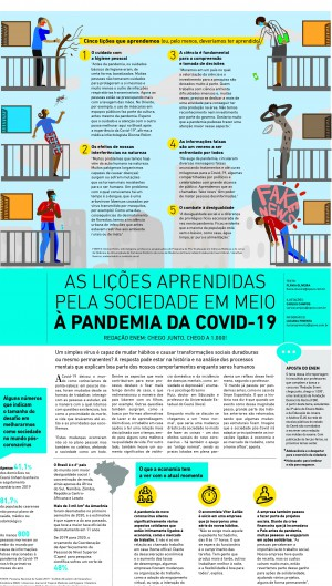 As lições aprendidas pela sociedade em meio à pandemia da Covid-19