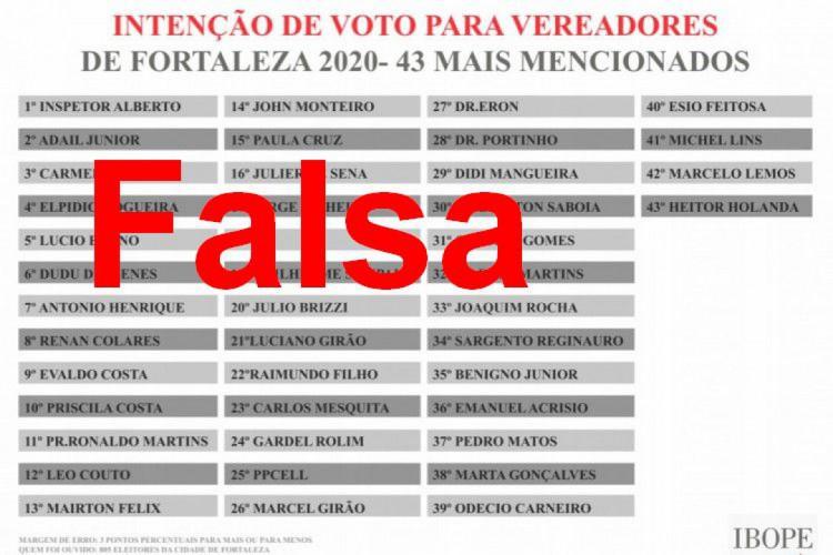 Falsa lista que vem sendo difundida (Foto: REPRODUÇÃO/WHATSAPP)
