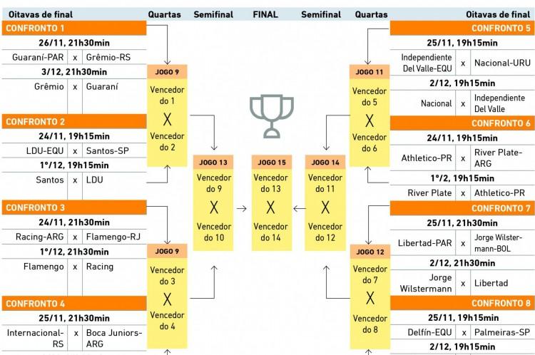 2411 info esportes