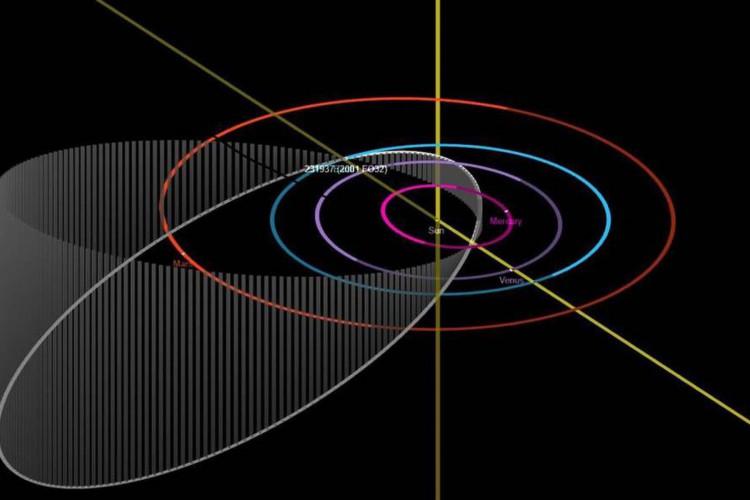 Asteroide que passará próximo à Terra pode ser observado neste domingo (Foto: )