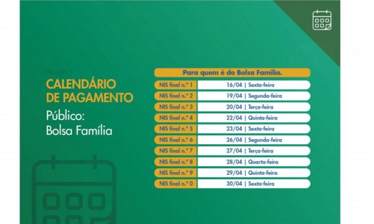 Calendário de pagamento da primeira parcela do auxílio emergencial de 2021 para cadastrados no Bolsa Família