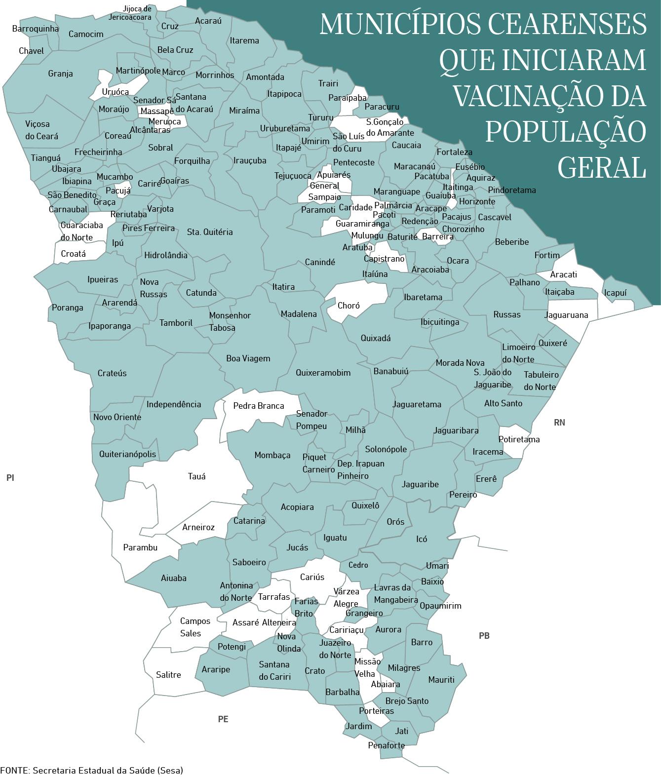 Municipios cearenses que iniciaram vacinacao da populacao geral