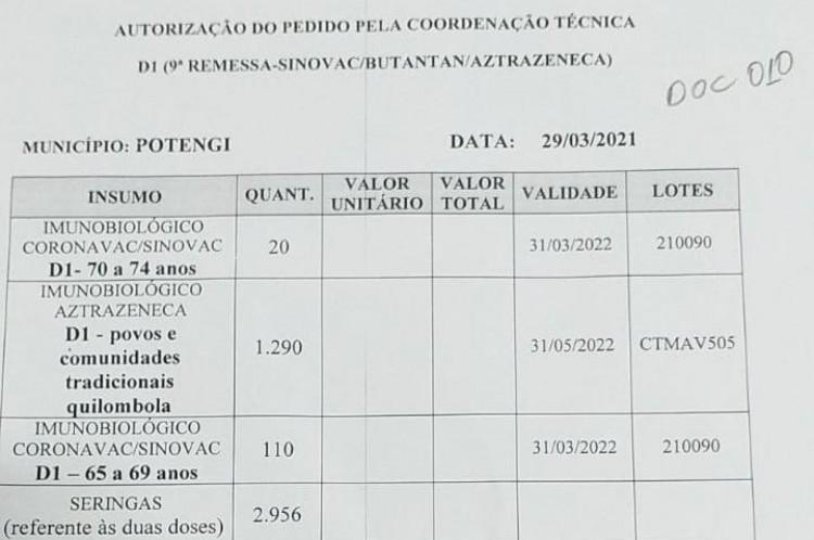 Recibo de lote da AstraZeneca enviado ao município de Potengi com correção na data de validade das vacinas