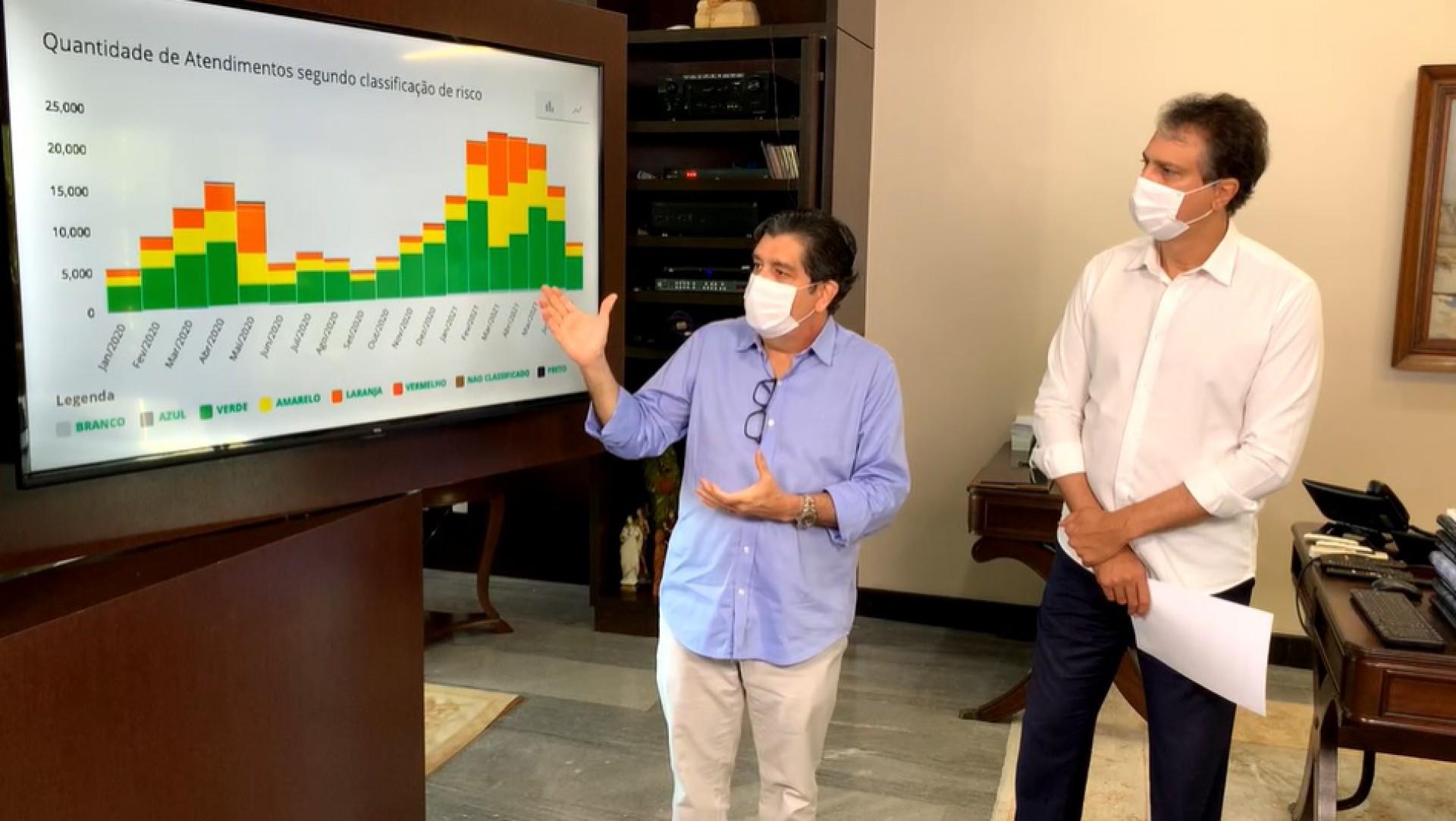 Secretário Dr. Cabeto e governador Camilo Santana (Foto: REPRODUÇÃO)