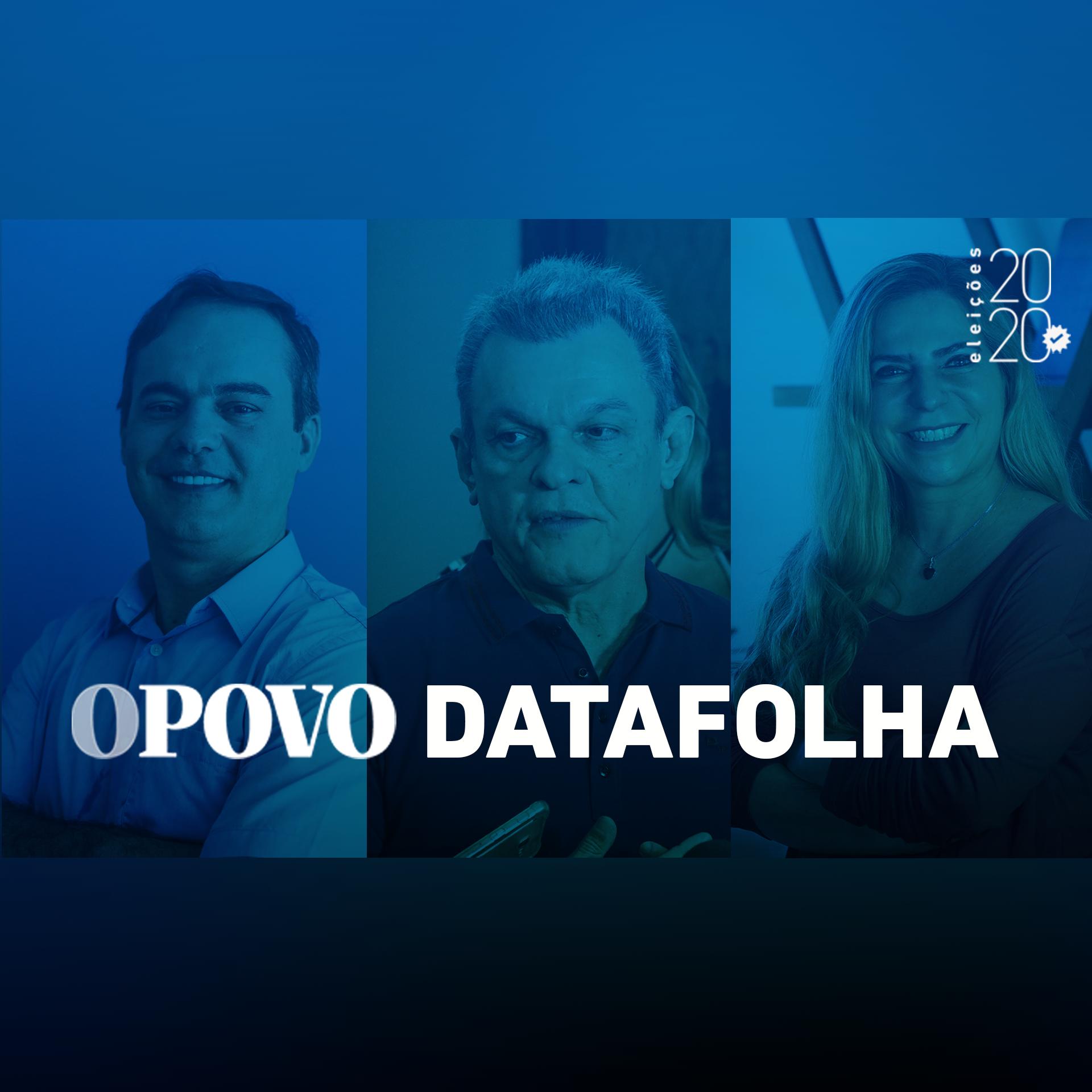 Pesquisa Datafolha para a Prefeitura de Fortaleza