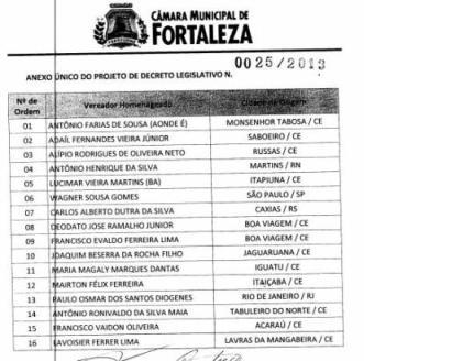 Lista de homenageados inclui 16 vereadores eleitos na última eleição